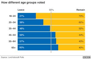 Demography_BBC